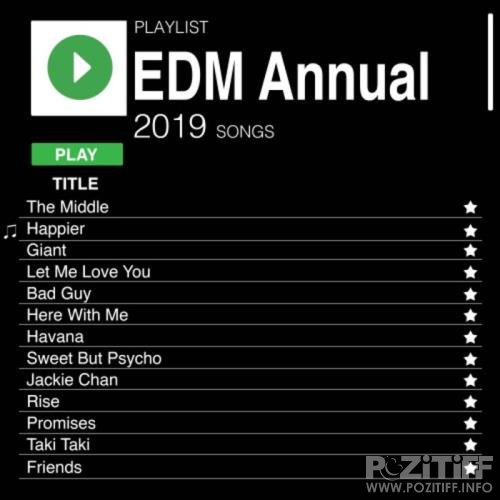 Dance Mash Up - EDM Annual 2019 (2019)